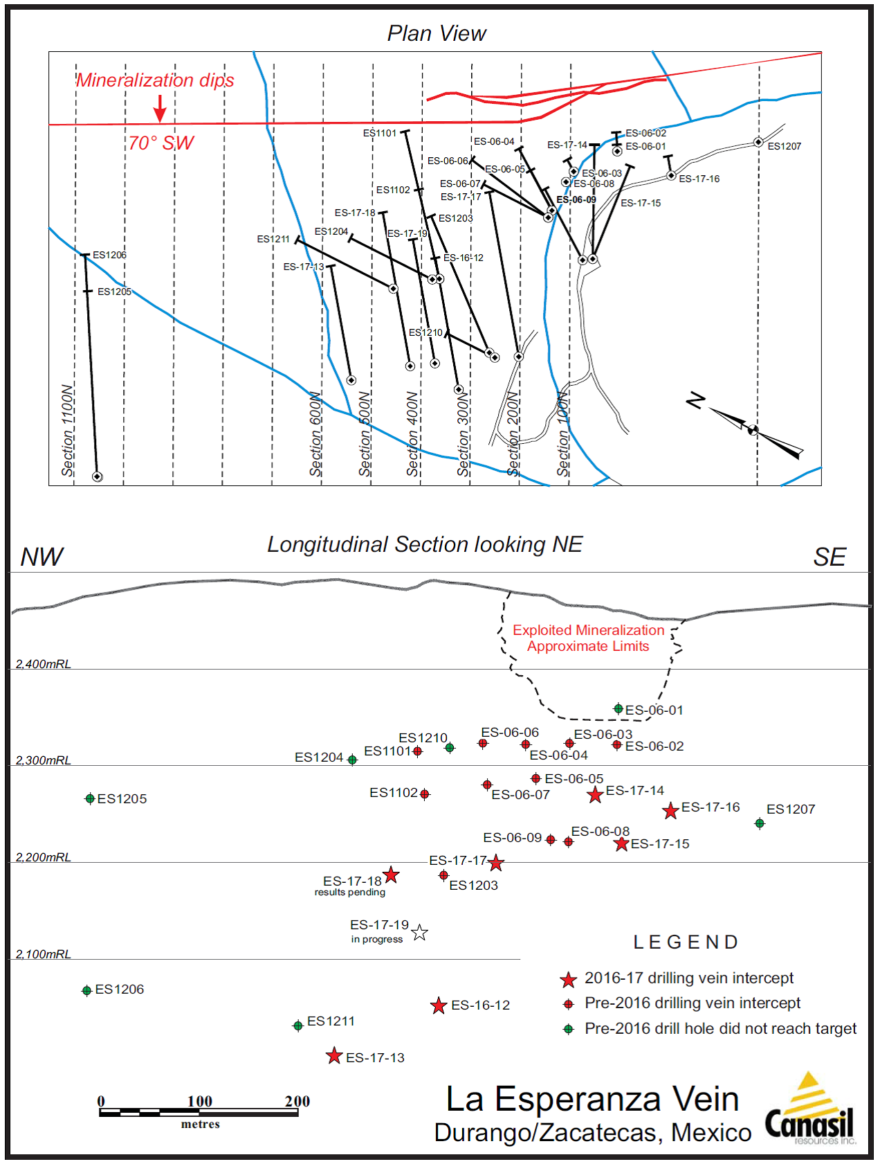 La Esperanza Project, Durango & Zacatecas, Mexico: La Esperanza Vein Drill Plan and Long Section
