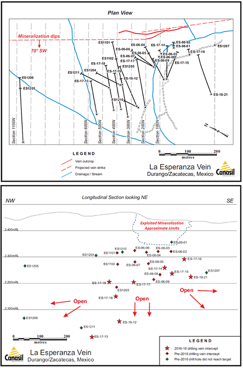 La Esperanza Vein Drill Plan and Long Section