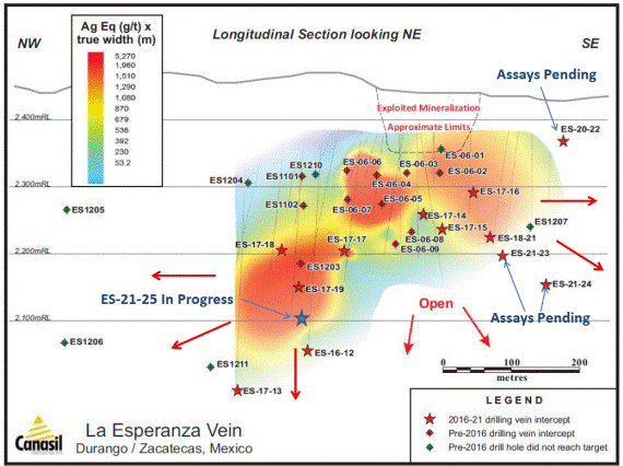 La Esperanza Vein Long Sections With Drill Hole Intercept Locations and Grade x Width Values