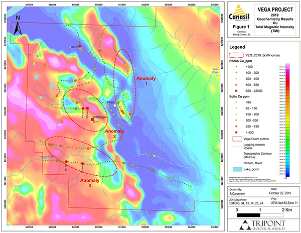 2019 Canasil Vega Project, Western Area